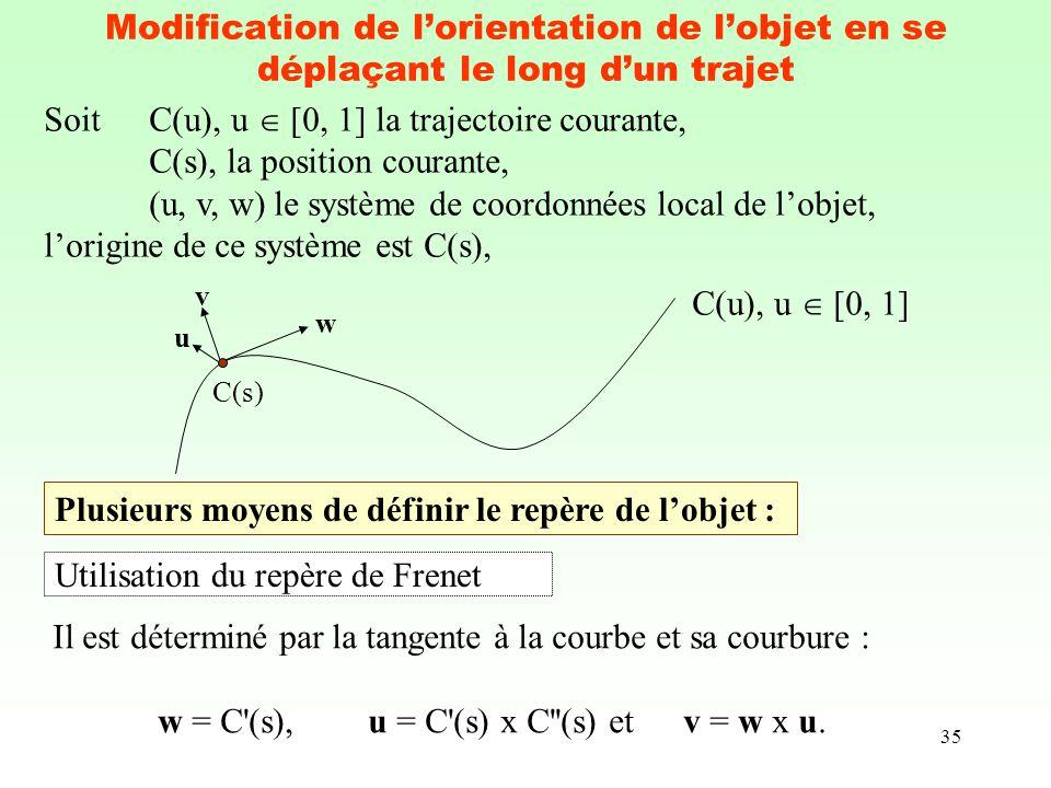 Soit C(u), u  [0, 1] la trajectoire courante,